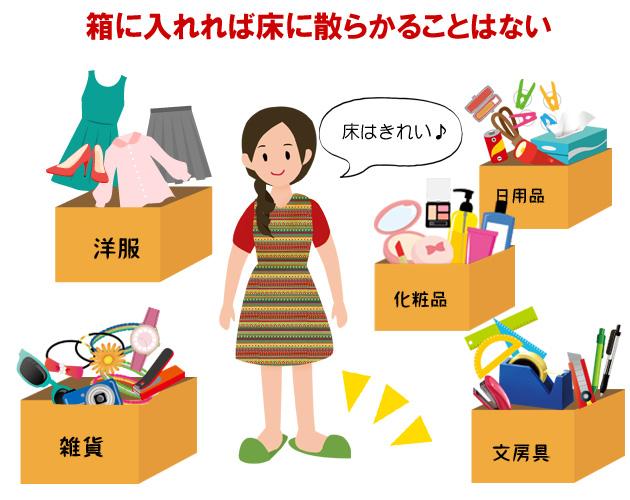 部屋がぐちゃぐちゃになる原因と体への影響